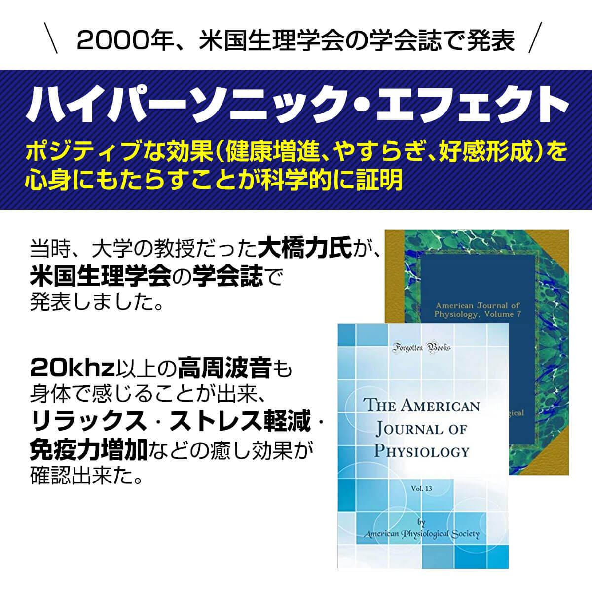 米国生理学会の学会誌でも効果を証明