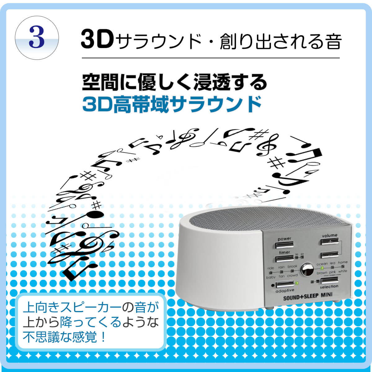 3D高帯域サラウンド